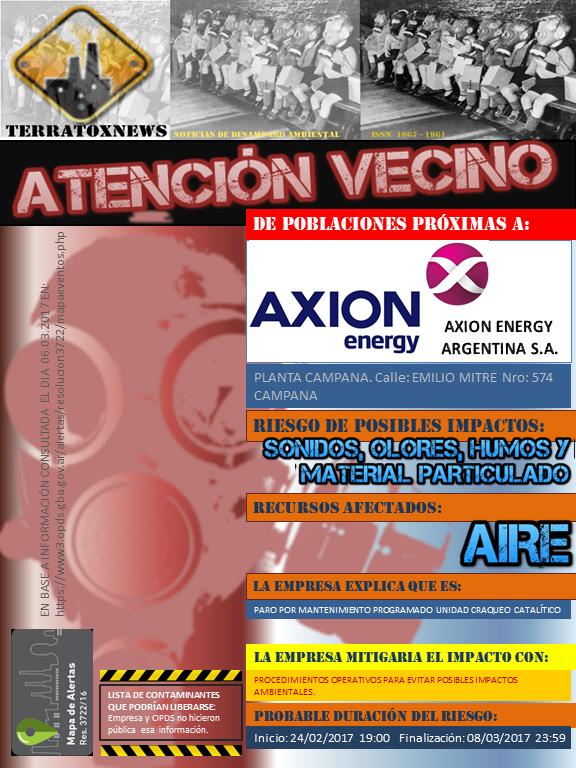 AXION ENERGY ARG SA CAMPANA 06.03.2017