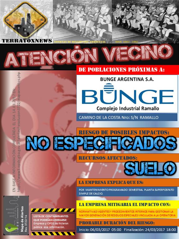 BUNGE ARGENTINA S.A. RAMALLO 22.03.2017