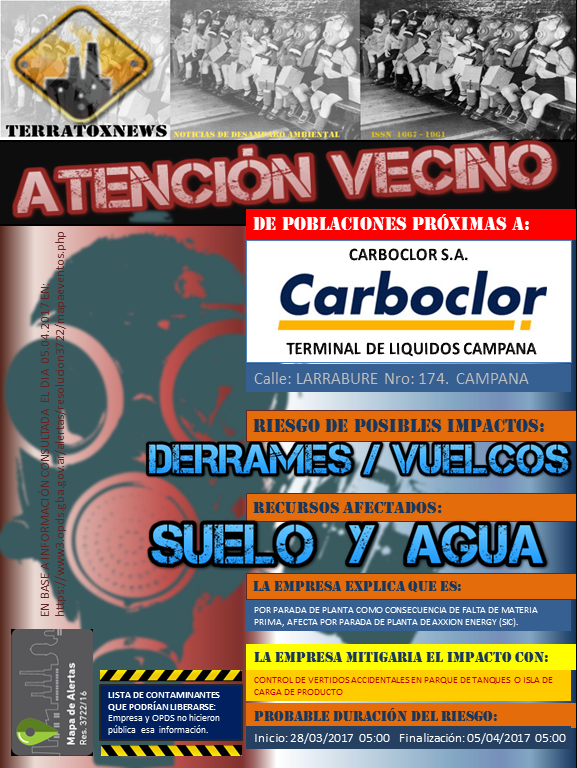 CARBOCLOR S.A. CAMPANA 05.04.2017