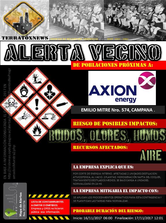 AXION ENERGY ARGENTINA SA Campana Evento II 16.11.2017.PORTADA ALERTA