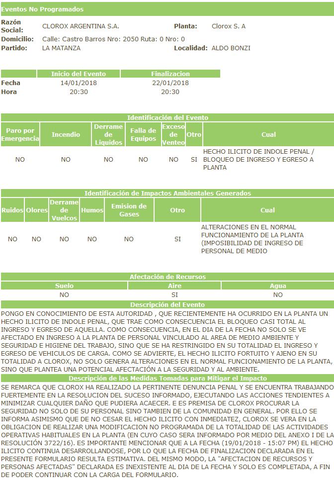 Clorox S.A. Anexo II La Matanza Aldo Bonzi 2018-1-22 Res3722.16