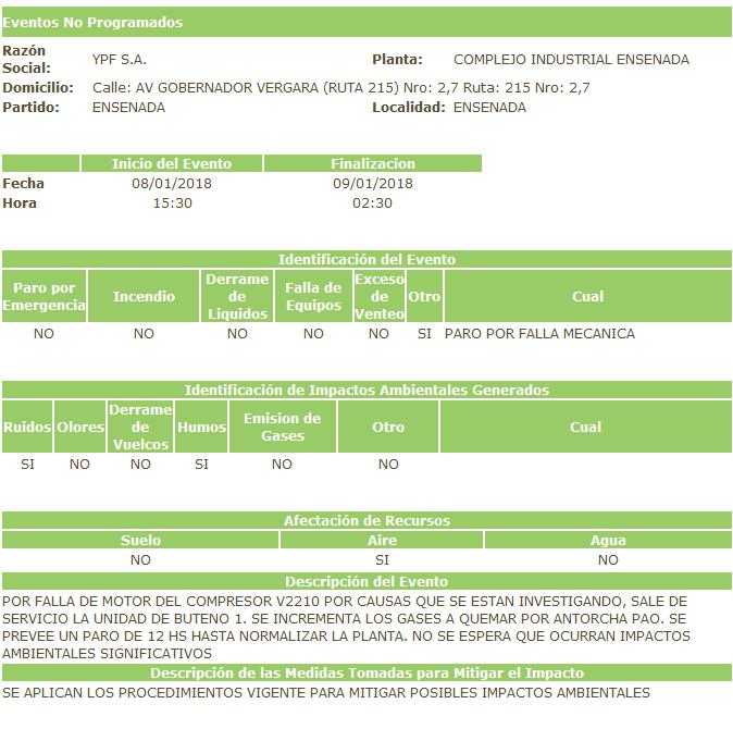 YPF Anexo II 2018-1-09- Ensenada Complejo Ind.