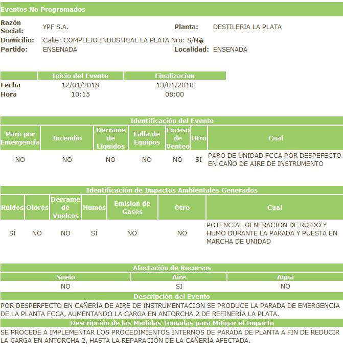 YPF Anexo II 2018-1-12- Ensenada Destilería LP-