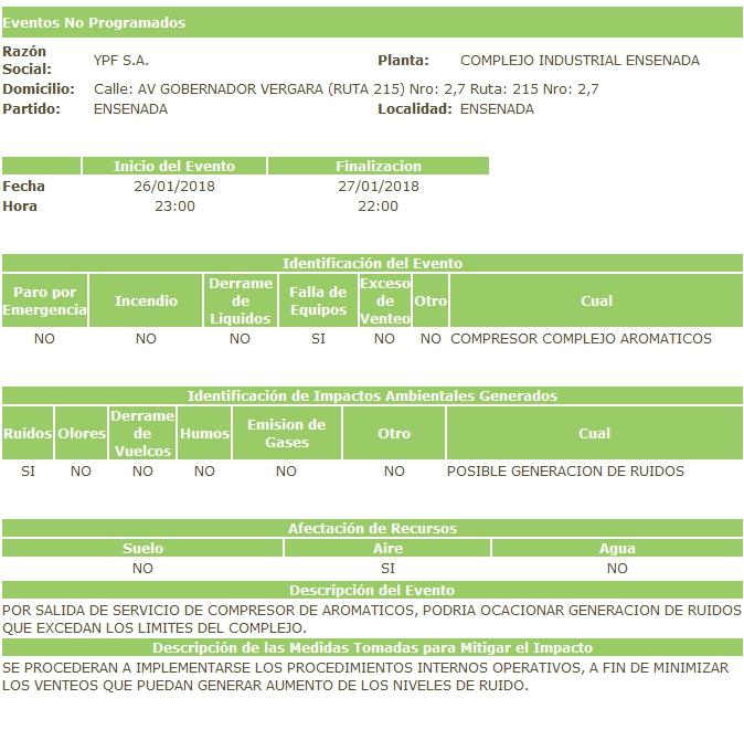 YPF Anexo II 2018-1-27- Ensenada. Complejo Ind. Res.3722.16
