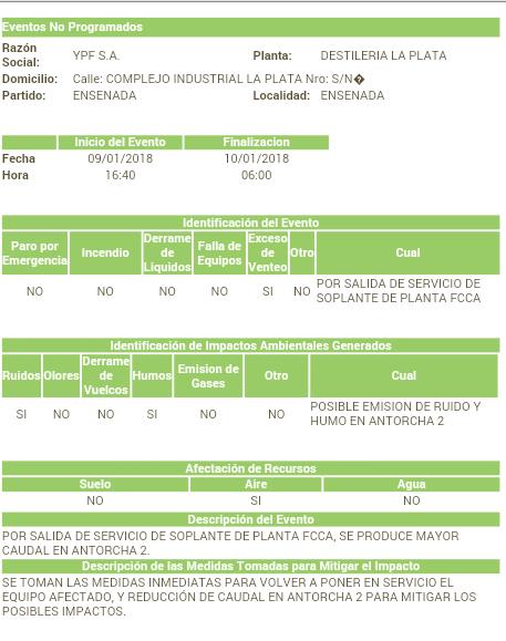 YPF AnexoII 2018-1-09- Ensenada destilería LP -