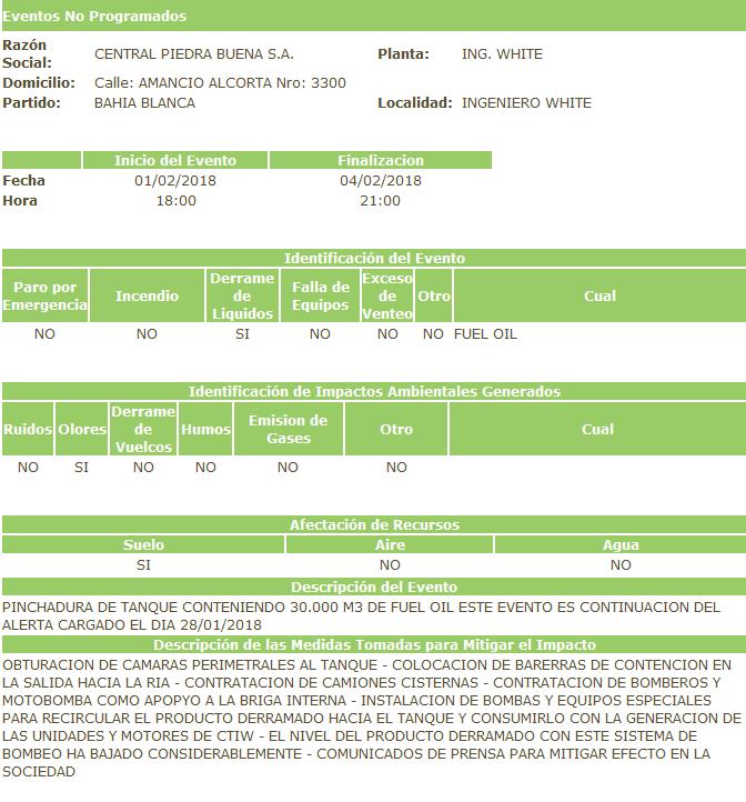 Central Piedra Buena SA 2018-2-1 Anexo II. Ing. White. B.Blanca Res3722.16