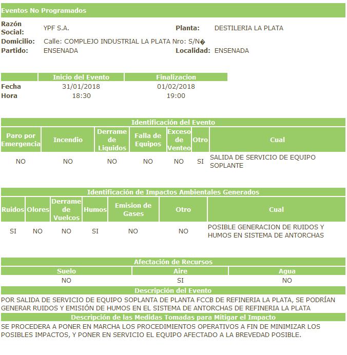 YPF Anexo II 2018-2-1 Ensenada Complejo Ind. Res 3722.16